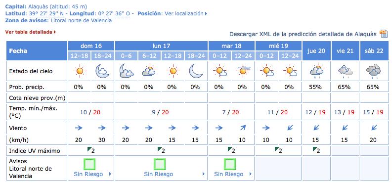 oratge