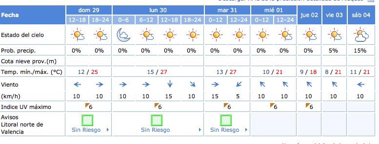 Captura de pantalla 2015-03-29 a las 15.05.11